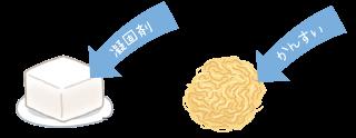 中華麺にはかんすい、豆腐にはにがりが必要不可欠