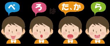 「ベ・ろ・わ・た・か・ら」舌の筋力アップトレーニング
